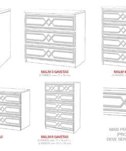 Padrão Évora para MALM Kits Modelos