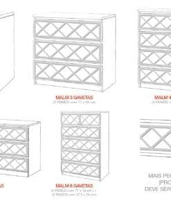 Padrão Almada para MALM Kits Modelos