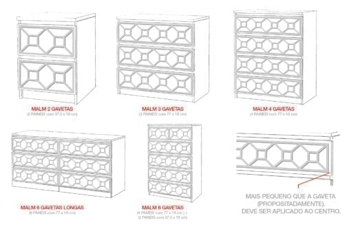 Padrão Coimbra para MALM Kits Modelos