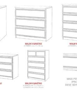 Padrão Faro para MALM Kits Modelos