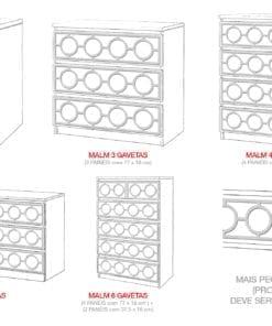 Padrão Porto para MALM Kits Modelos